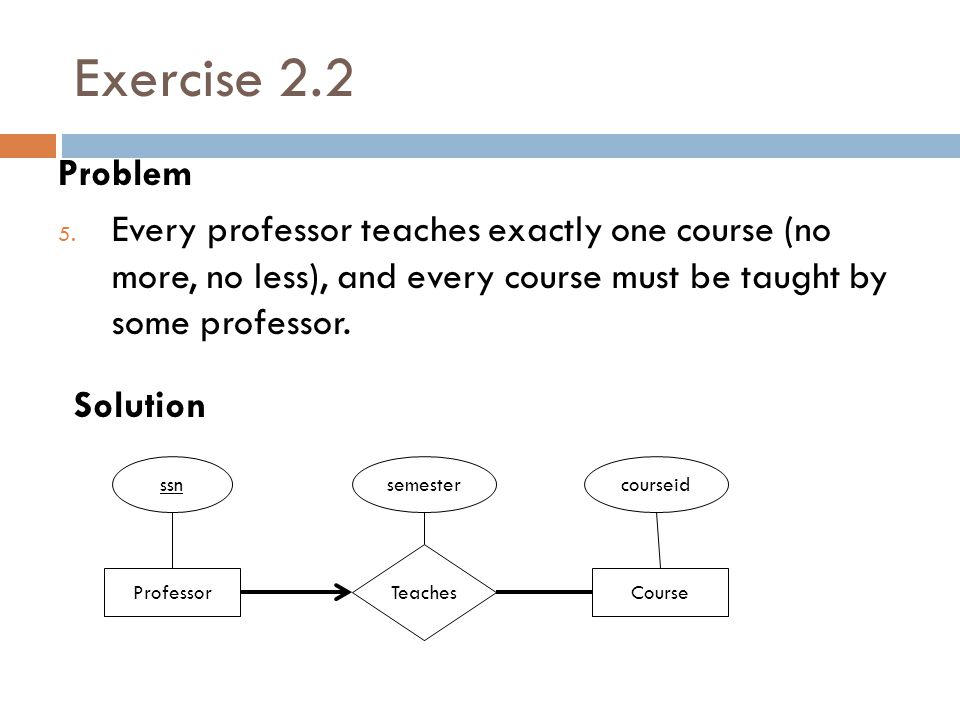 Exercise 2.2 Problem 5. Every professor teaches exactly one course (no more, no less), and every course must be taught by some professor. Solution Pro