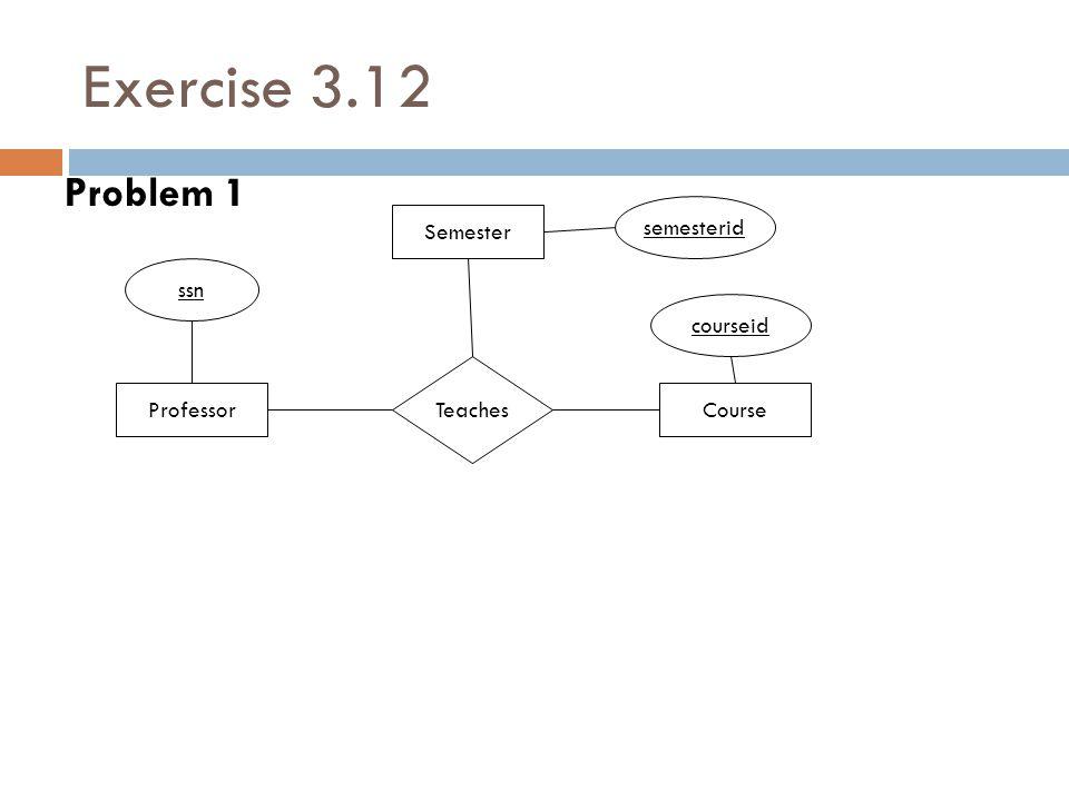 Exercise 3.12 Problem 1 Professor Teaches ssn Course Semester semesterid courseid