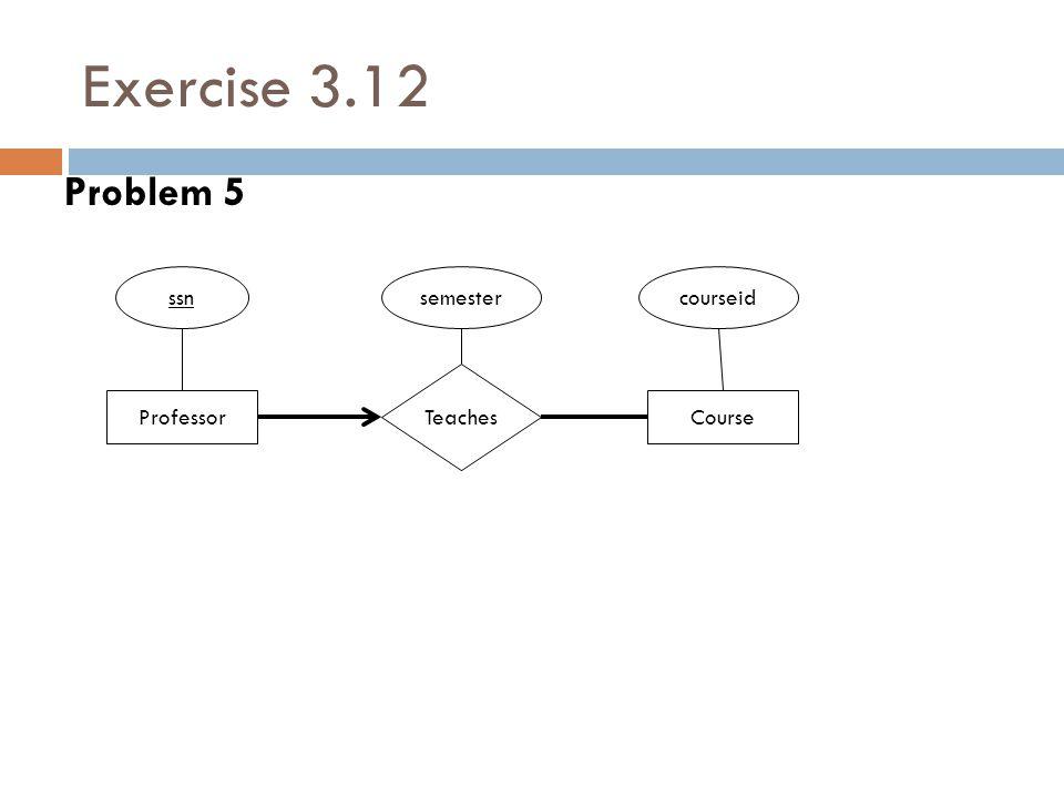 Exercise 3.12 Problem 5 Professor Teaches ssn Course courseidsemester