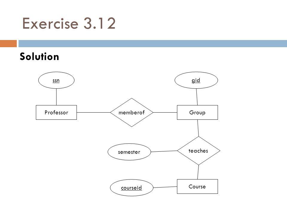 Exercise 3.12 Solution Professor memberof ssn Group courseid teaches Course semester gid