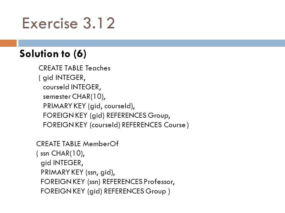 Exercise 3.12 Solution to (6) CREATE TABLE Teaches ( gid INTEGER, courseId INTEGER, semester CHAR(10), PRIMARY KEY (gid, courseId), FOREIGN KEY (gid)