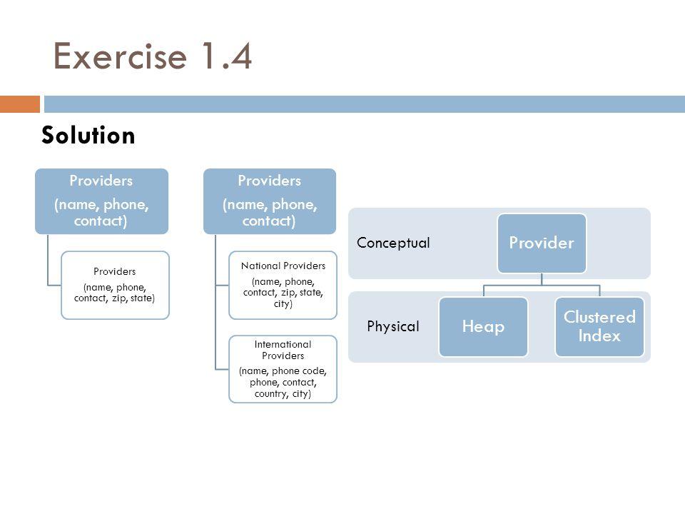 Exercise 4.4 Problem 1.