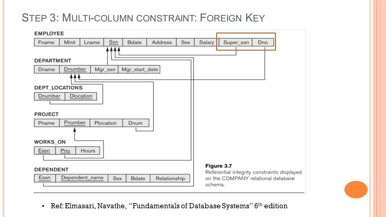 S TEP 3: M ULTI - COLUMN CONSTRAINT : F OREIGN K EY Ref: Elmasari, Navathe, Fundamentals of Database Systems 6 th edition