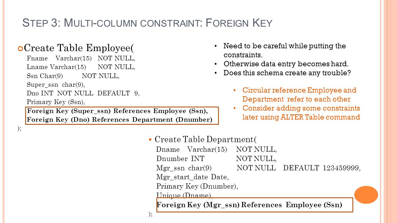 Create Table Employee( Fname Varchar(15) NOT NULL, Lname Varchar(15) NOT NULL, Ssn Char(9) NOT NULL, Super_ssn char(9), Dno INT NOT NULL DEFAULT 9, Primary Key (Ssn), Foreign Key (Super_ssn) References Employee (Ssn), Foreign Key (Dno) References Department (Dnumber) On Delete On Update ); SET NULL SET DEFAULT CASCADE RESTRICT/ NO ACTION SET NULL SET DEFAULT CASCADE RESTRICT/ NO ACTION S TEP 3: M ULTI - COLUMN CONSTRAINT : F OREIGN K EY