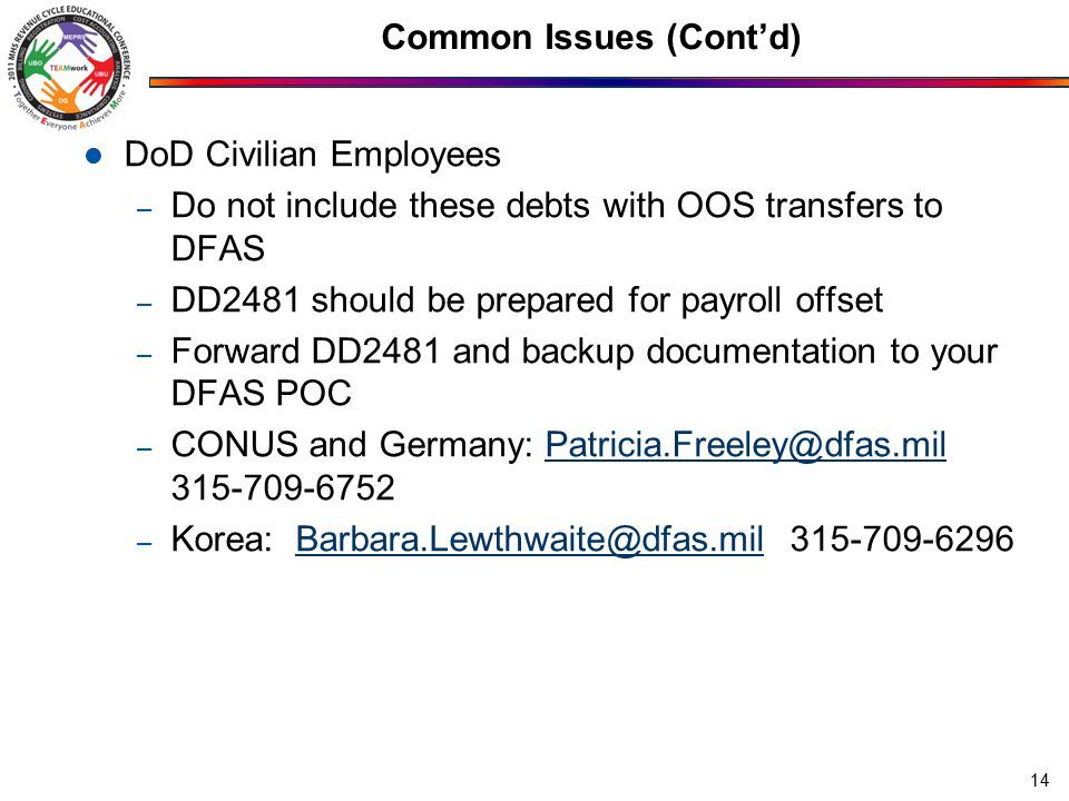 Common Issues (Cont'd) DoD Civilian Employees – Do not include these debts with OOS transfers to DFAS – DD2481 should be prepared for payroll offset – Forward DD2481 and backup documentation to your DFAS POC – CONUS and Germany: Patricia.Freeley@dfas.mil 315-709-6752Patricia.Freeley@dfas.mil – Korea: Barbara.Lewthwaite@dfas.mil 315-709-6296Barbara.Lewthwaite@dfas.mil 14