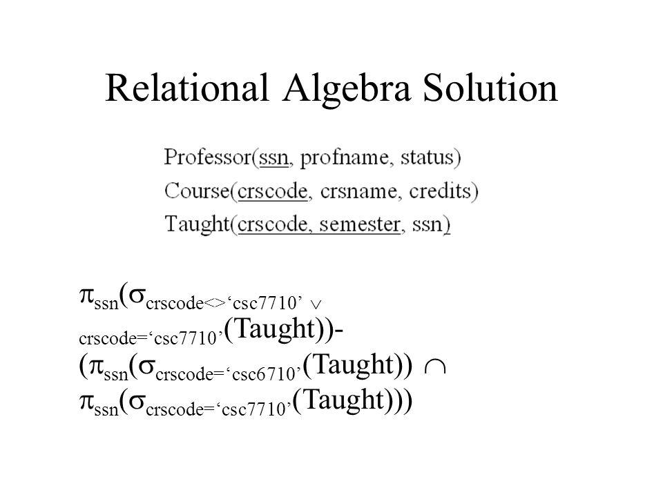 Relational Algebra Solution  ssn (  crscode<>'csc7710'  crscode='csc7710' (Taught))- (  ssn (  crscode='csc6710' (Taught))   ssn (  crscode='c