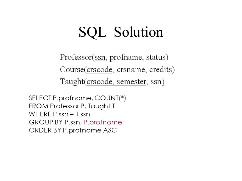 SQL Solution SELECT P.profname, COUNT(*) FROM Professor P, Taught T WHERE P.ssn = T.ssn GROUP BY P.ssn, P.profname ORDER BY P.profname ASC