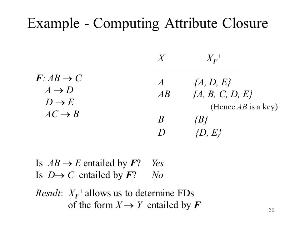 20 Example - Computing Attribute Closure F: AB  C A  D D  E AC  B X X F + A {A, D, E} AB {A, B, C, D, E} (Hence AB is a key) B {B} D {D, E} Is AB  E entailed by F.