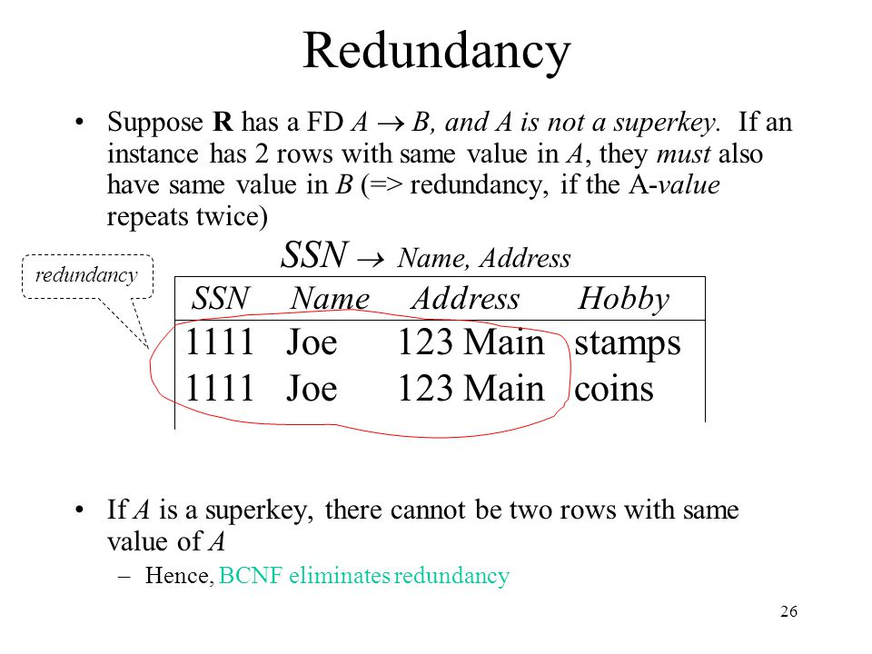 26 Redundancy Suppose R has a FD A  B, and A is not a superkey.