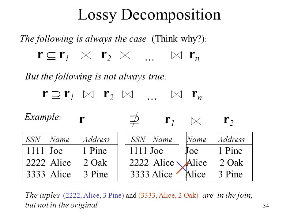 34 Lossy Decomposition r  r1r  r1 r2r2... rnrn SSN Name Address SSN Name Name Address 1111 Joe 1 Pine 1111 Joe Joe 1 Pine 2222 Alice 2 Oak 2222 Alic