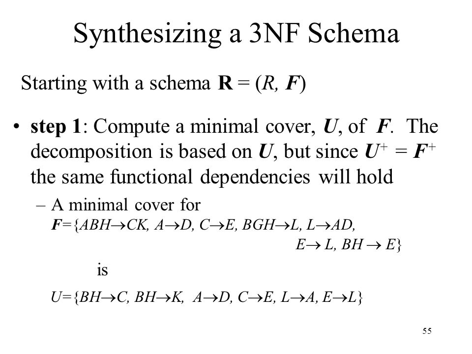 55 Synthesizing a 3NF Schema step 1: Compute a minimal cover, U, of F. The decomposition is based on U, but since U + = F + the same functional depend