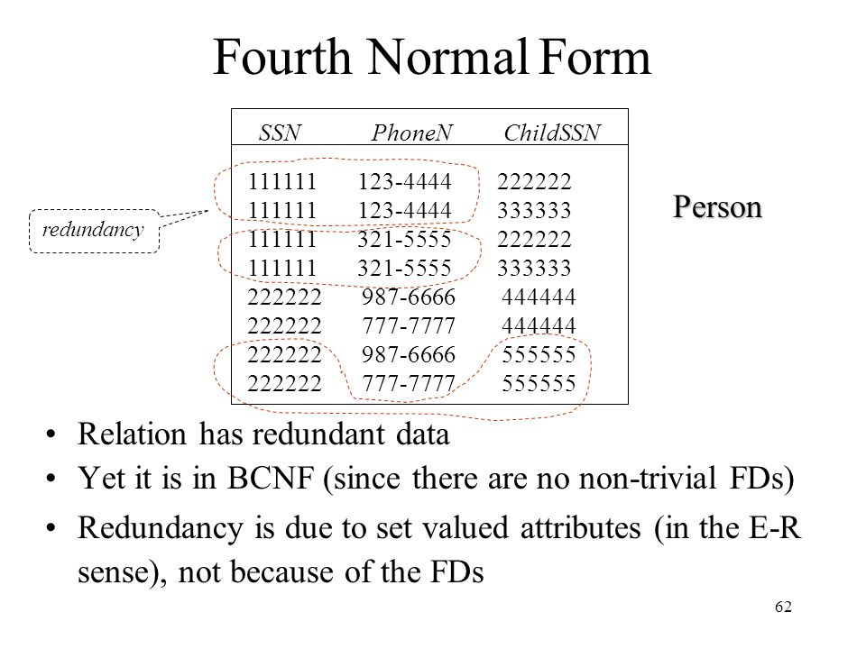 62 Fourth Normal Form Relation has redundant data Yet it is in BCNF (since there are no non-trivial FDs) Redundancy is due to set valued attributes (in the E-R sense), not because of the FDs SSN PhoneN ChildSSN 111111 123-4444 222222 111111 123-4444 333333 111111 321-5555 222222 111111 321-5555 333333 222222 987-6666 444444 222222 777-7777 444444 222222 987-6666 555555 222222 777-7777 555555 redundancy Person