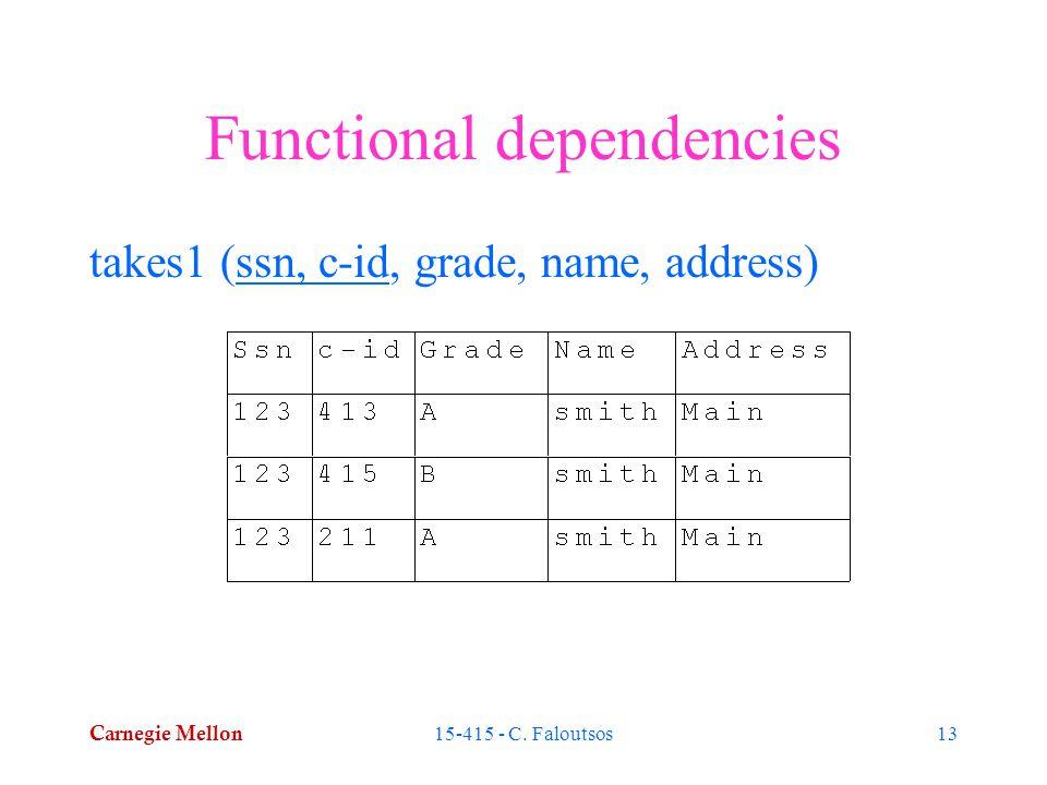 Carnegie Mellon 15-415 - C. Faloutsos13 Functional dependencies takes1 (ssn, c-id, grade, name, address)