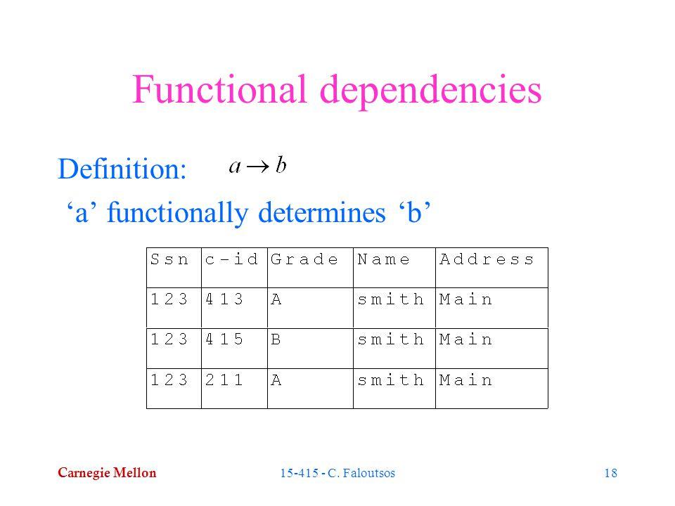 Carnegie Mellon 15-415 - C. Faloutsos18 Functional dependencies Definition: 'a' functionally determines 'b'