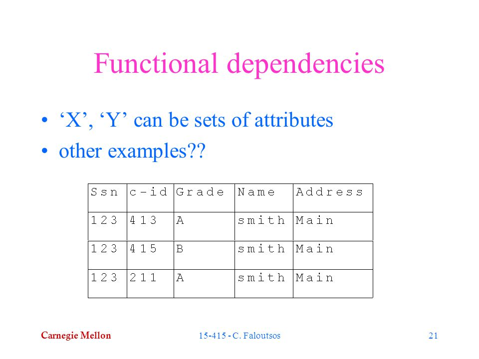 Carnegie Mellon 15-415 - C. Faloutsos21 Functional dependencies 'X', 'Y' can be sets of attributes other examples??
