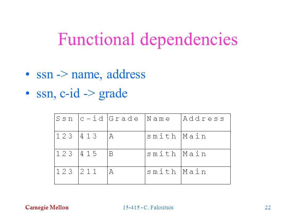 Carnegie Mellon 15-415 - C. Faloutsos22 Functional dependencies ssn -> name, address ssn, c-id -> grade