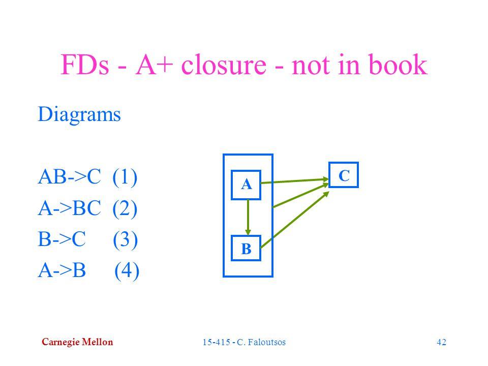 Carnegie Mellon 15-415 - C. Faloutsos42 FDs - A+ closure - not in book Diagrams AB->C (1) A->BC (2) B->C (3) A->B (4) C A B