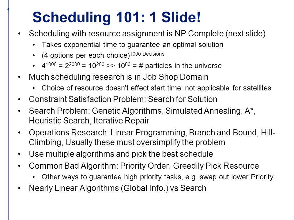 Scheduling 101: 1 Slide.