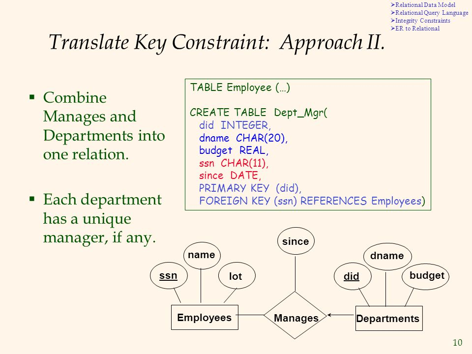 10  Relational Data Model  Relational Query Language  Integrity Constraints  ER to Relational Translate Key Constraint: Approach II.