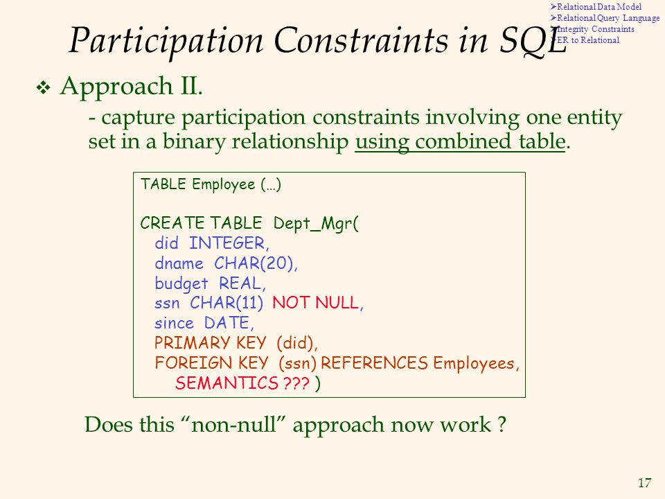 17  Relational Data Model  Relational Query Language  Integrity Constraints  ER to Relational Participation Constraints in SQL  Approach II.