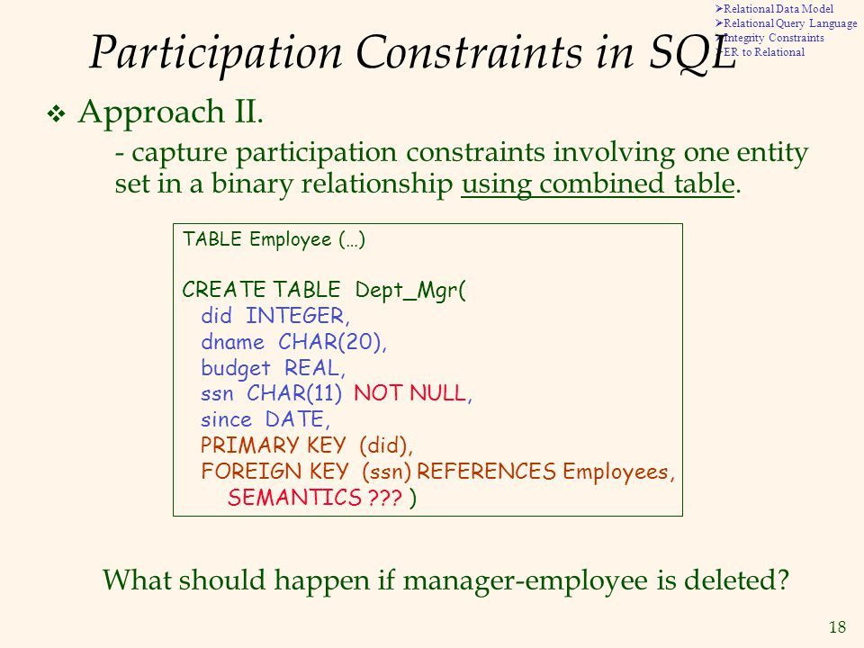 18  Relational Data Model  Relational Query Language  Integrity Constraints  ER to Relational Participation Constraints in SQL  Approach II.