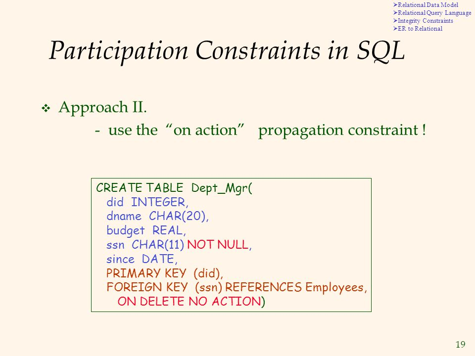 19  Relational Data Model  Relational Query Language  Integrity Constraints  ER to Relational Participation Constraints in SQL  Approach II.