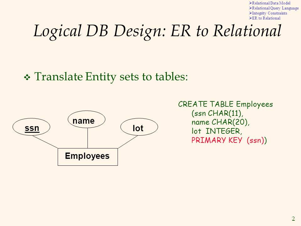 2  Relational Data Model  Relational Query Language  Integrity Constraints  ER to Relational Logical DB Design: ER to Relational  Translate Entity sets to tables: CREATE TABLE Employees (ssn CHAR(11), name CHAR(20), lot INTEGER, PRIMARY KEY (ssn)) Employees ssn name lot