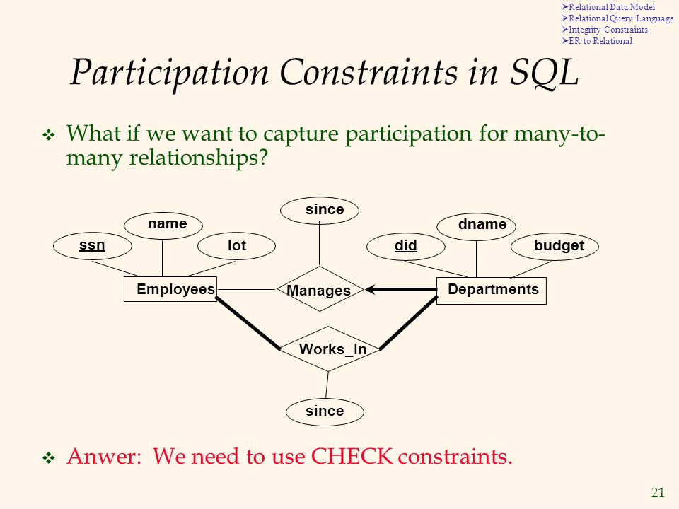 21  Relational Data Model  Relational Query Language  Integrity Constraints  ER to Relational Participation Constraints in SQL  What if we want to capture participation for many-to- many relationships.
