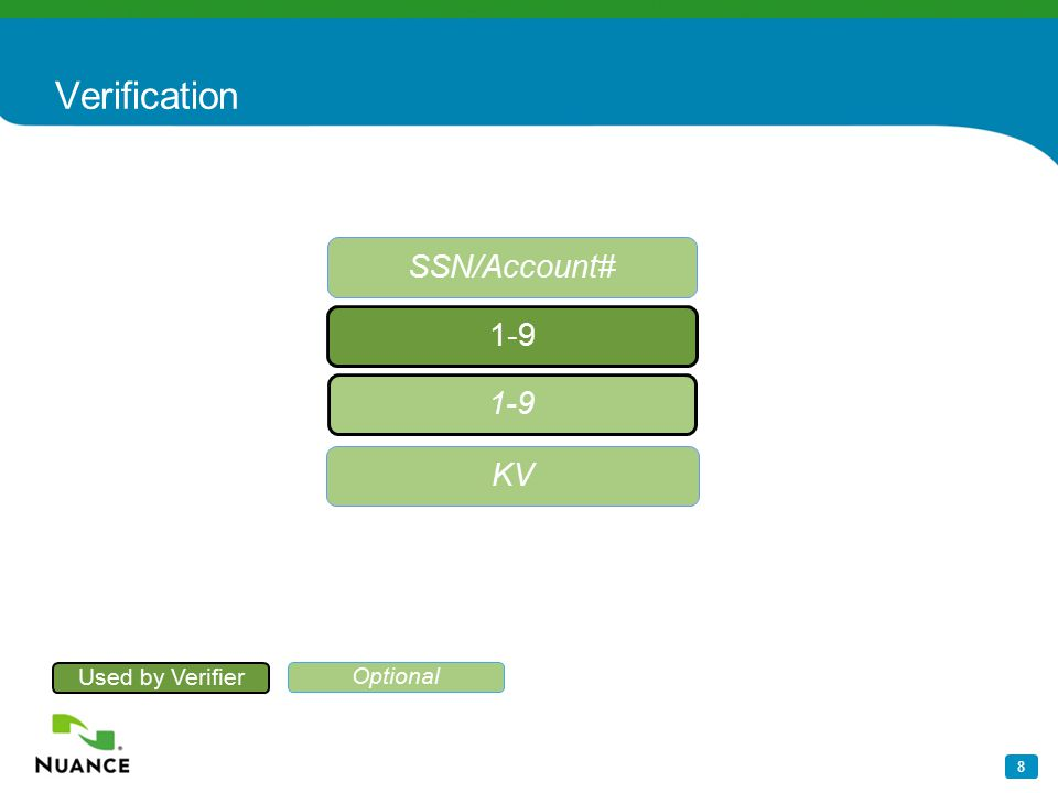8 Verification SSN/Account# 1-9 KV Used by Verifier Optional