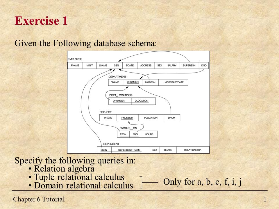 Chapter 6 Tutorial1 Exercise 1 Given the Following database schema: Specify the following queries in: Relation algebra Tuple relational calculus Domain relational calculus Only for a, b, c, f, i, j