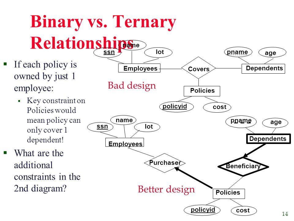 14 Binary vs.