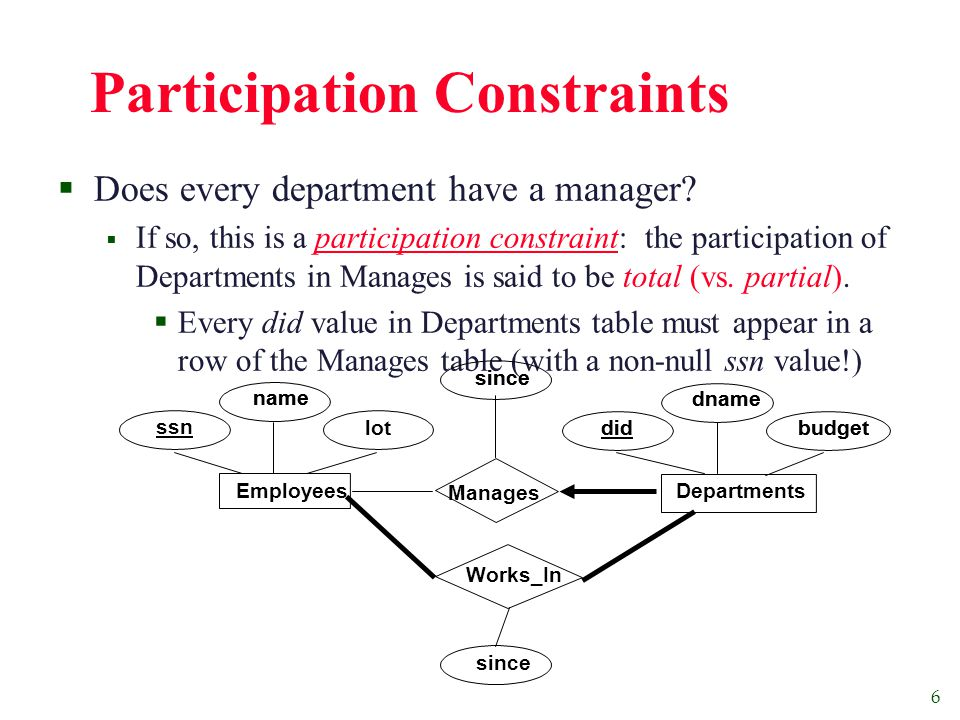 6 Participation Constraints  Does every department have a manager.
