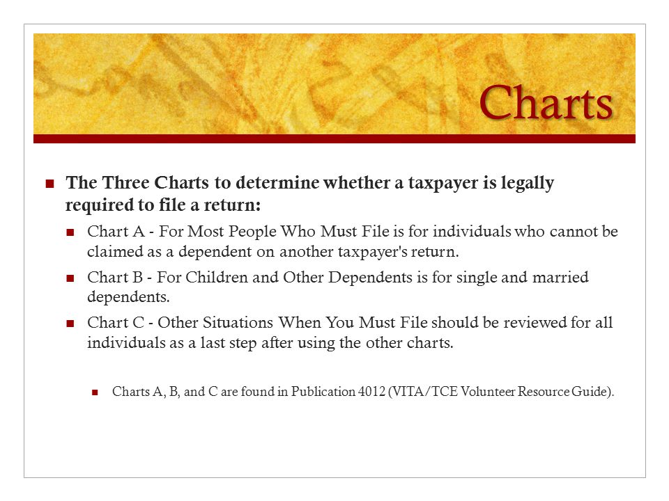 Charts The Three Charts to determine whether a taxpayer is legally required to file a return: Chart A - For Most People Who Must File is for individuals who cannot be claimed as a dependent on another taxpayer s return.