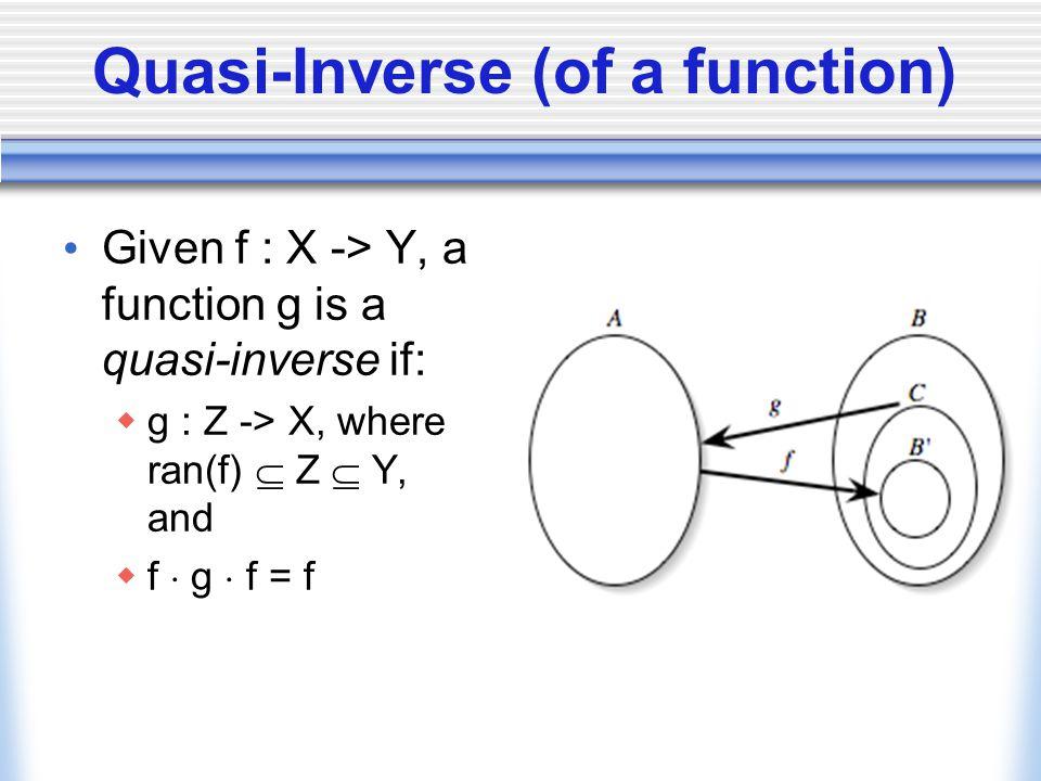 Quasi-Inverse (of a function) Examples:  f(x) = x 2  g 1 (x) = sqrt(x)  g 2 (x) = -sqrt(x)  f(x) =  x   g(x) = x + , where 0    1.