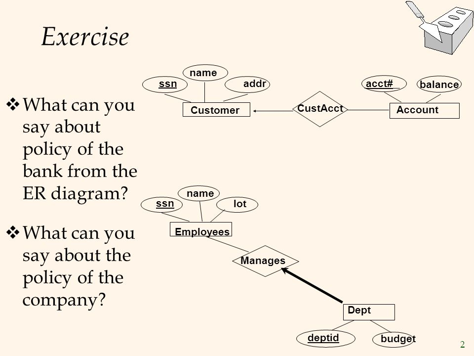 2 Exercise  What can you say about policy of the bank from the ER diagram?  What can you say about the policy of the company? balance acct# Account