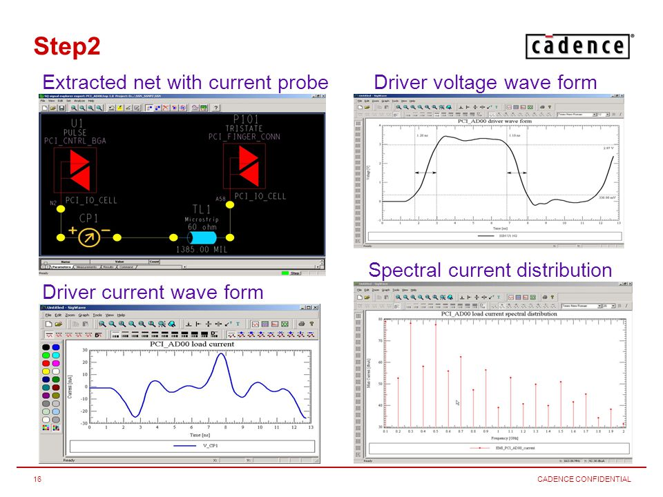 CADENCE CONFIDENTIAL16 Step2 Extracted net with current probeDriver voltage wave form Driver current wave form Spectral current distribution