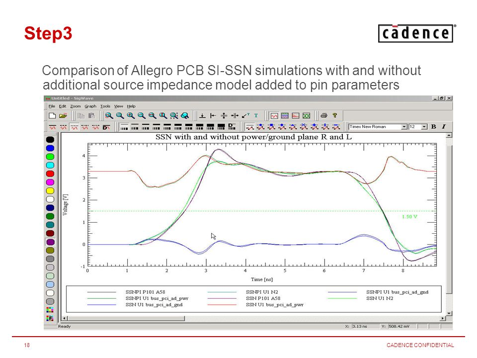 CADENCE CONFIDENTIAL18 Step3 Comparison of Allegro PCB SI-SSN simulations with and without additional source impedance model added to pin parameters