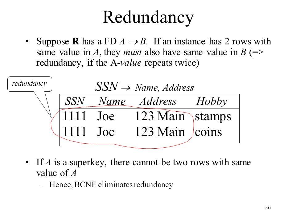 26 Redundancy Suppose R has a FD A  B.