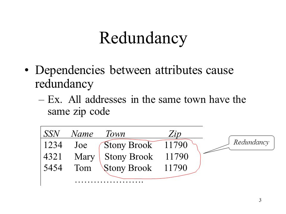 4 Redundancy and Other Problems Set valued attributes in the E-R diagram result in multiple rows in corresponding table PersonExample: Person (SSN, Name, Address, Hobbies) Person –A person entity with multiple hobbies yields multiple rows in table Person Hence, the association between Name and Address for the same person is stored redundantly –SSN is key of entity set, but (SSN, Hobby) is key of corresponding relation PersonThe relation Person can't describe people without hobbies
