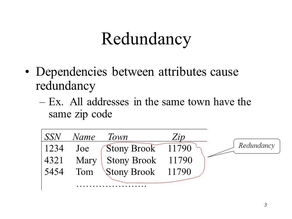 3 Redundancy Dependencies between attributes cause redundancy –Ex.