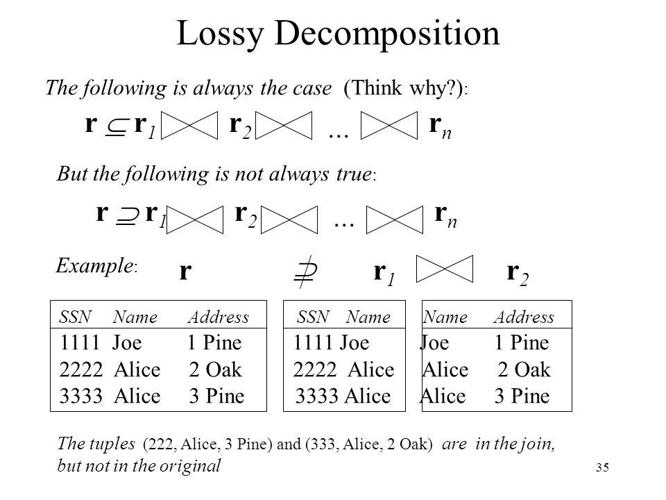 35 Lossy Decomposition r  r1r  r1 r2r2...