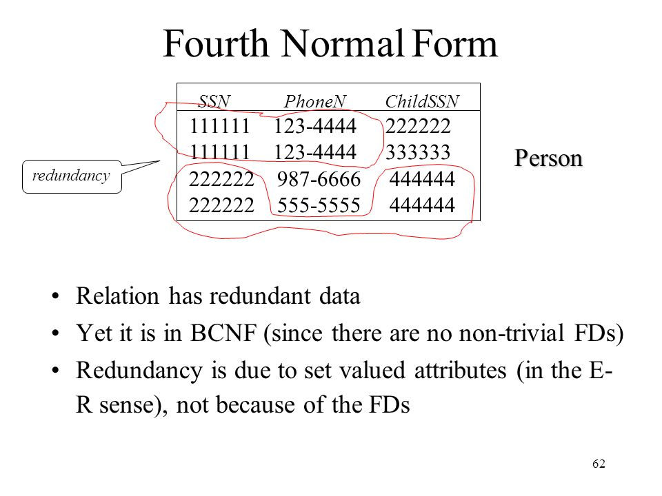 62 Fourth Normal Form Relation has redundant data Yet it is in BCNF (since there are no non-trivial FDs) Redundancy is due to set valued attributes (in the E- R sense), not because of the FDs SSN PhoneN ChildSSN 111111 123-4444 222222 111111 123-4444 333333 222222 987-6666 444444 222222 555-5555 444444 redundancy Person