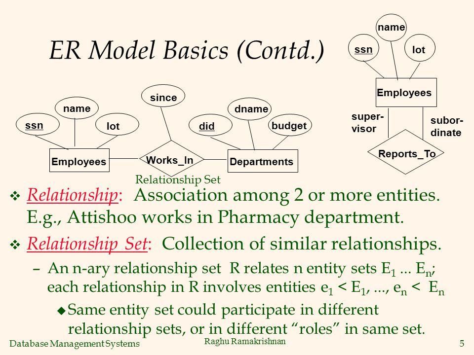 Database Management Systems 5 Raghu Ramakrishnan ER Model Basics (Contd.) v Relationship : Association among 2 or more entities. E.g., Attishoo works