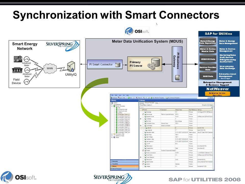 Synchronization with Smart Connectors