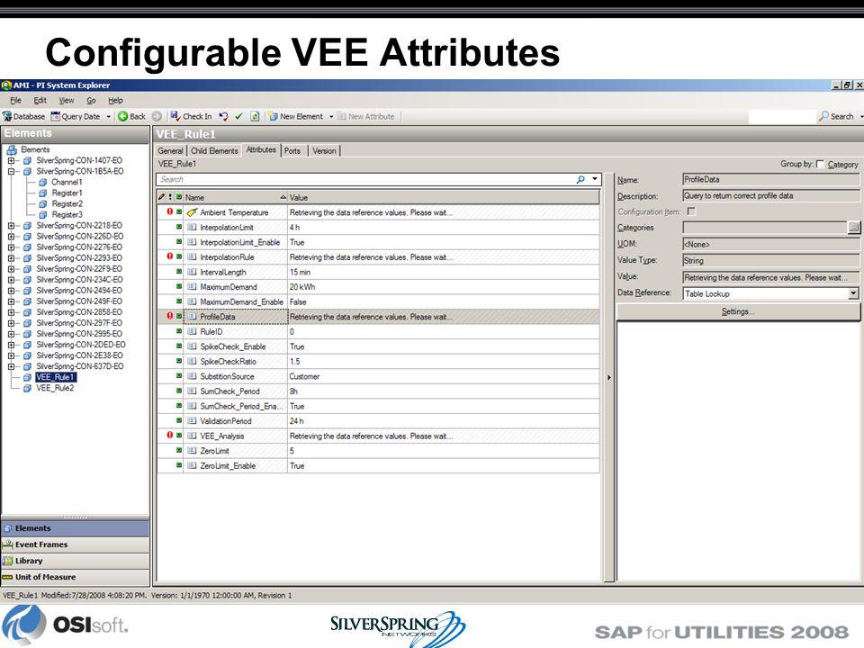 Configurable VEE Attributes