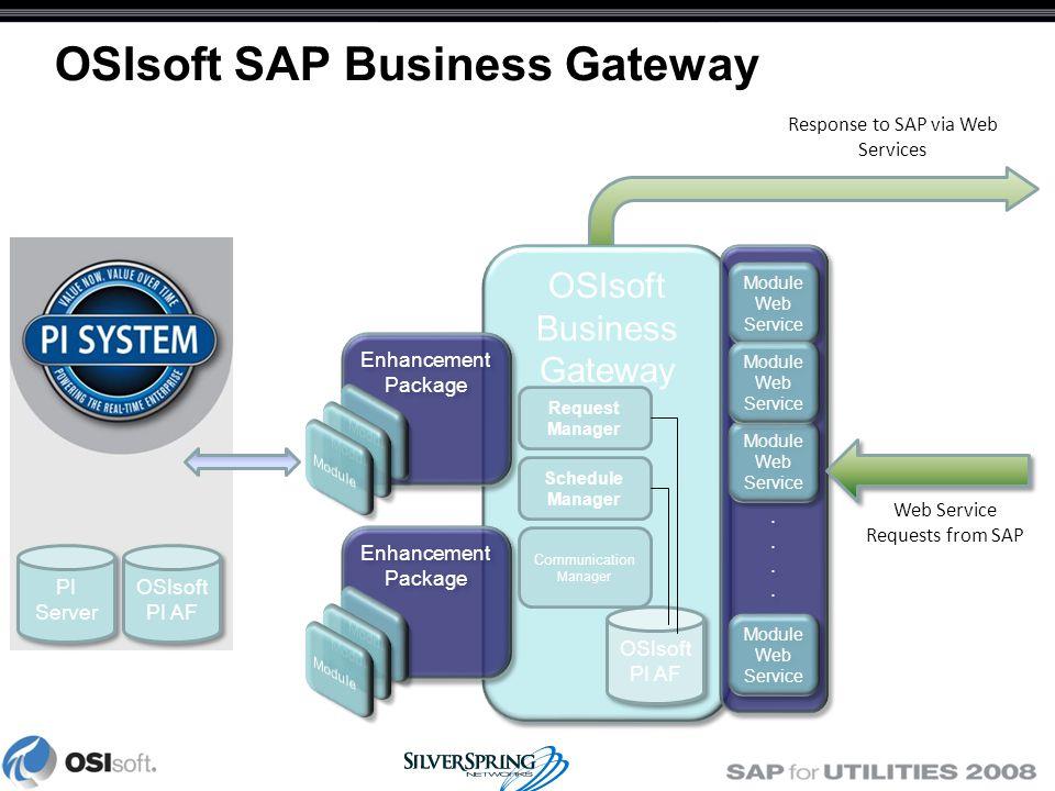 OSIsoft Business Gateway OSIsoft Business Gateway Enhancement Package Enhancement Package Enhancement Package Enhancement Package OSIsoft PI AF OSIsoft PI AF................