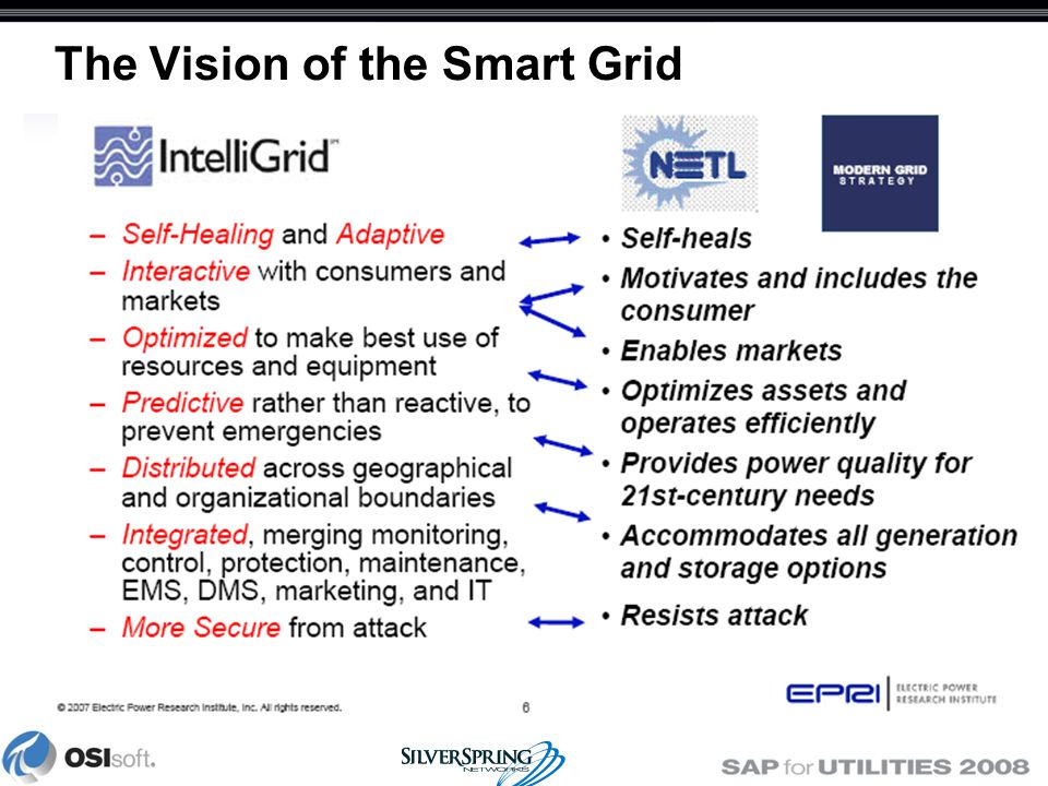 The Vision of the Smart Grid
