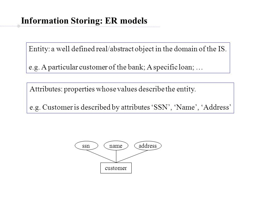 ER models: entity types Types of entities - Regular entity: one or a combination of attribute values uniquely identifies the entity in a set.