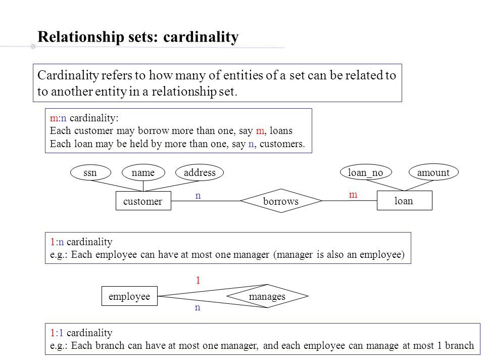 Cardinality refers to how many of entities of a set can be related to to another entity in a relationship set.