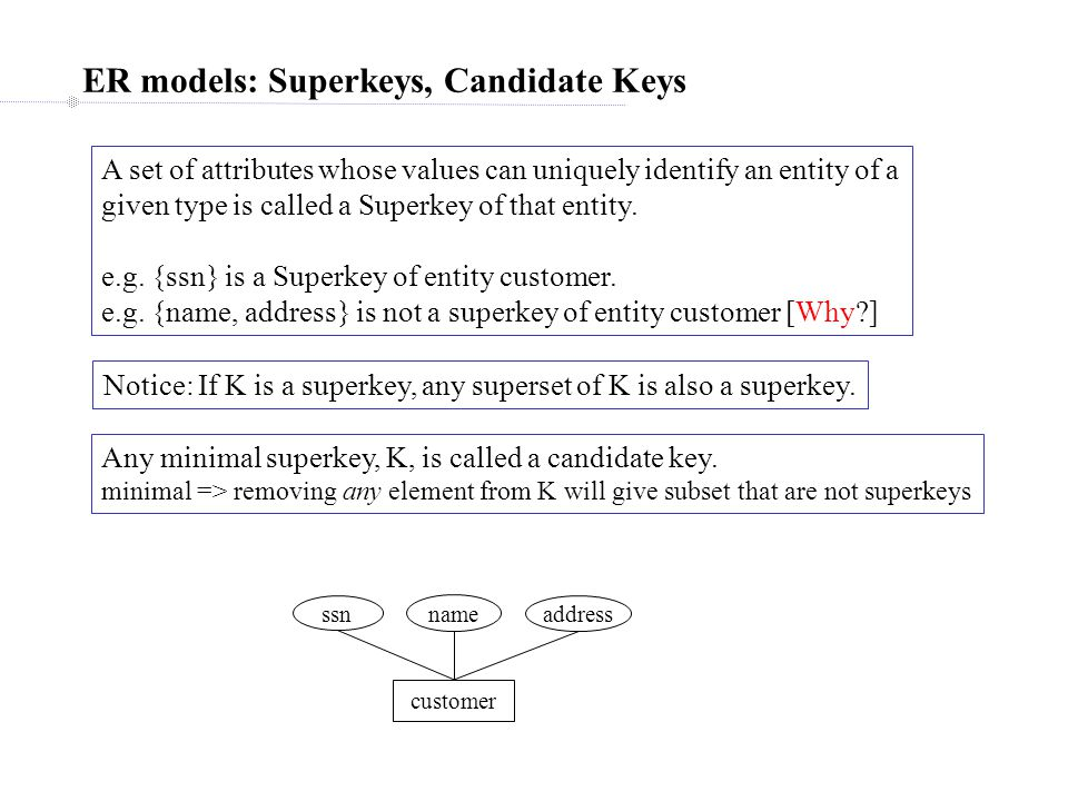 ER models: Superkeys, Candidate Keys A set of attributes whose values can uniquely identify an entity of a given type is called a Superkey of that entity.